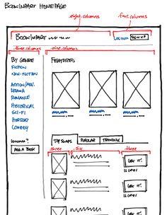 Responsive Prototyping