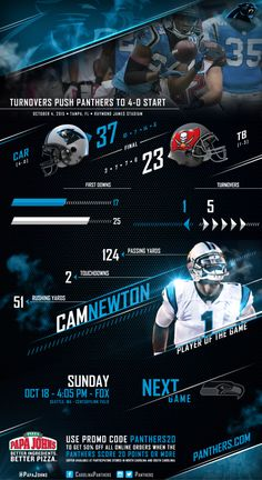 Nike jerseys for wholesale - GPKP!!!! on Pinterest | Carolina Panthers, Cam Newton and Panthers