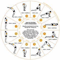 Everyday for ease of movement and strength stretching, yoga