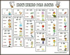Mémo des sons - French sounds Plus French Worksheets, Phonics Worksheets, French Language Lessons, French Lessons, English Language, French Teaching Resources, Teaching French, French Education, Core French