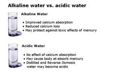 Water is naturally acidic use a PH test kit and you will see. Our energy cup along with our energy pitcher changes your boring water to Alkaline in seconds. Ionised Water, Reverse Osmosis Water, Kangen Water, Water Systems, Alternative Medicine, Health And Nutrition, Ph, Flow, Dreams