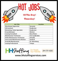 We're getting towards the end of the week, #jobseekers! We hope you're having a good one so far! What is going on with your #jobsearch? If you're not having much luck, #working with a #staffingagency can be a great option! Check out our hot #jobs of the day and apply with us at www.hhstaffingservices.com. Questions? Give us a call at (941)751-6262. We can't wait to watch your #career take off! :)