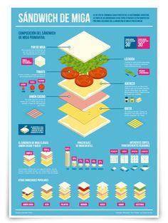 Food Graphic Design, Food Design, Cute Food, Yummy Food, Chilean Recipes, Love Eat, Food Drawing, Food Illustrations, Korean Food