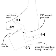 Full Bust Alteration (FBA) w/ several links to other helpful tutorials