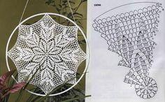Crochet Dreamcatcher Pattern Free, Crochet Snowflake Pattern, Crochet Chart, Crochet Motif, Crochet Patterns, Crochet Christmas Stocking Pattern, Dream Catcher Patterns, Doily Dream Catchers, Patron Crochet