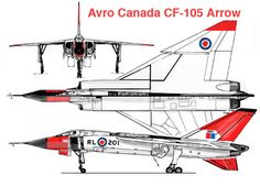Avro Canada Arrow was a delta-winged interceptor aircraft designed and… Aviation Industry, Aviation Art, Military Jets, Military Aircraft, Supersonic Aircraft, Avro Arrow, Aircraft Painting, Jet Engine, Canada