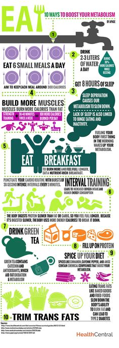10 Ways To Boost Your Metabolism Infographic