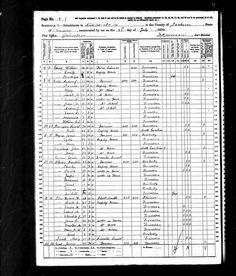 1870 Franklin Parish Denham United States Federal Census taken in Jackson, Tennessee.