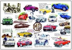 MG poster from The Roadster Factory