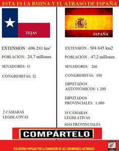 Mierda de politicos.españoles
