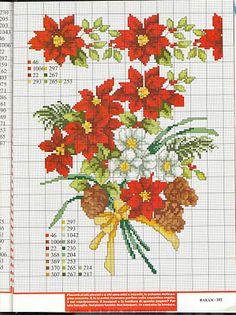 Gráfico - Flor de Natal