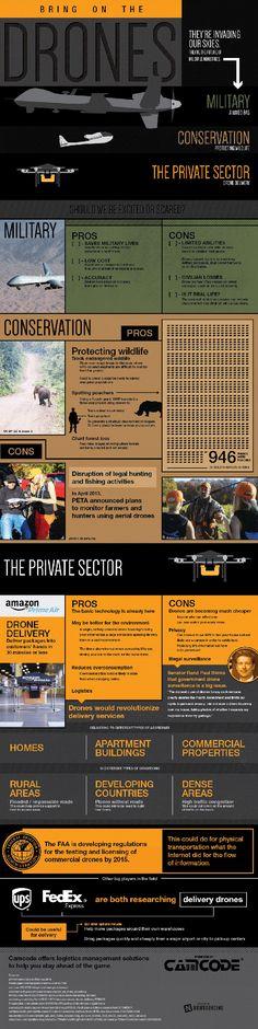 humanoides fr drones infographie Drones : le pour, le contre en infographie