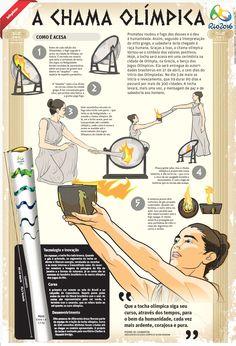 A chama Olímpica | JORNAL O TEMPO