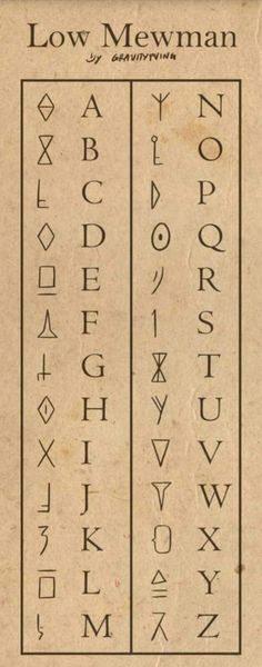 Decoder for the Low Mewman alphabet from the Star vs the Forces of Evil Alphabet Code, Sign Language Alphabet, Alphabet Symbols, Ancient Alphabets, Ancient Symbols, Different Alphabets, Force Of Evil, Texts, Letters