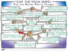 focus wheel 1, christina merkley