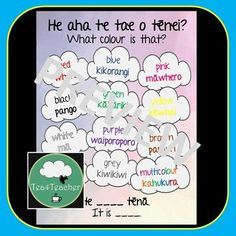 Te Reo Maori Vocabulary Posters - People, Places, Actions, Objects, Colours Life Learning, Ways Of Learning, Learning Colors, Student Learning, Valentine Bingo, Valentines For Kids, Word Wall Labels, Classroom Displays, Classroom Decor
