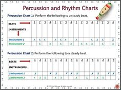 Percussion assignment chart