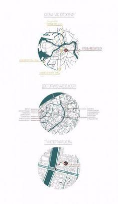 backyard design – Gardening Tips Masterplan Architecture, Architecture Mapping, Architecture Graphics, Architecture Diagrams, Architecture Plan, Urban Design Concept, Urban Design Diagram, Urban Design Plan, Location Analysis