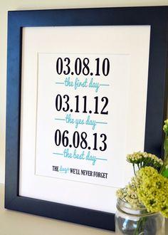 Engagement Art Print | Brides.com                                                                                                                                                     More