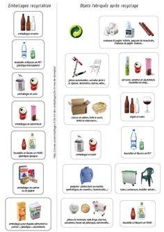 jeu associer l'emballage recyclable avec l'objet obtenu après recyclage