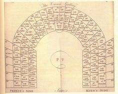 Seating chart of subscriptions holders in the boxes at King's Theatre. Fairs And Festivals, Somewhere In Time, Seating Charts, Lady And Gentlemen, Time Travel, Regency, Red Roses, Famous People, Theatre