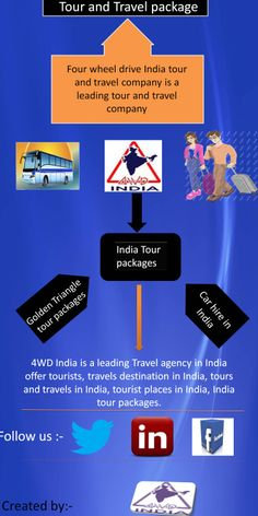 4WD India is a leading Travel agency in India offer tourists, travels destination in india, tours and travels in india, tourist places in india, india tour packages.