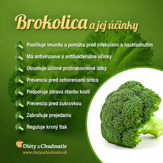 Infografiky Archives - Page 14 of 14 - Ako schudnúť pomocou diéty na chudnutie Healthy Salads, Healthy Life, Healthy Living, Dieta Detox, Healing Herbs, Health And Beauty Tips, Natural Medicine, Fruits And Vegetables, Vegan Vegetarian