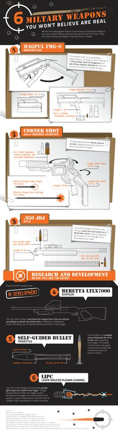 6 Military Weapons You Won't Believe Are Real [INFOGRAPHIC] #military#weapons
