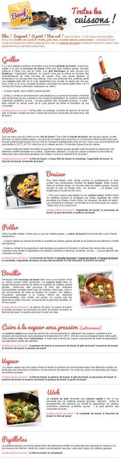La cuisson du bœuf, morceaux de bœuf #Boeuf #Beef #Cuisine #Cooking #Viande…
