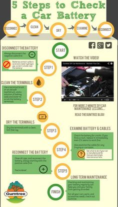Informative visualization of car battery maintenance. This infographic breaks down car battery maintenance into 5 steps. Cordless Drill Batteries, Ryobi Battery, Car Facts, Car Care Tips, Car Essentials, Driving Tips, Diy Car, Bmw, Car Cleaning