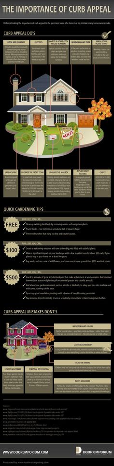 How to Stage Your House for a Quick Sale - Rhyan Finch Real Estate Team - www.FinchTeam.com 757-255-8289