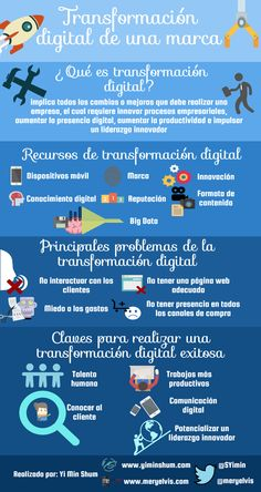 Transfromacion_digital