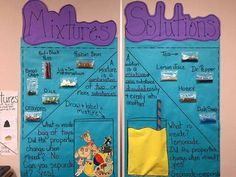 Mixtures and solutions anchor chart bulletin board matter Fourth Grade Science, Middle School Science, Elementary Science, Science Education, Science Activities, Science Projects, Matter Activities, Waldorf Education, Science Ideas