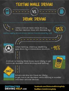 Texting While Driving Vs. Drunk Driving Infograph
