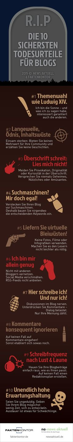 Infografik: Wie man einen Corporate-Blog umbringt © NewsAktuell & FaktenKontor