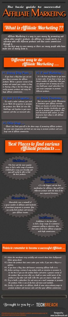 The basic guide to be successful as an affiliate. Learn some of the basics of Affiliate Marketing.