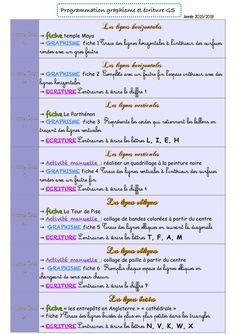 Programmation Graphisme/écriture GS Pér.1 Programmes 2015