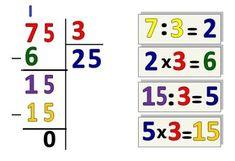 Όλα για την τάξη μου: Η πράξη της διαίρεσης Cool Kids, Kids Fun, Math, School, Blog, Math Resources, Blogging, Mathematics