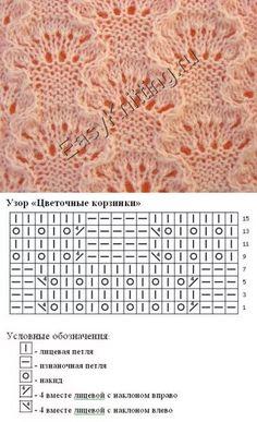 ажурные узоры спицами со схемами: 19 тыс изображений найдено в Яндекс.Картинках