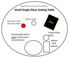 I will have a POW/MIA table at my wedding reception.  sc 1 st  Pinterest & The POW/MIA Table: A Place Setting for One A Table for All | Navy ...