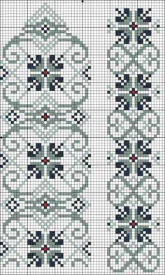 Easiest Crochet Frills Border Ever! Cross Stitch Sampler Patterns, Cross Stitch Borders, Cross Stitch Samplers, Cross Stitch Flowers, Cross Stitch Charts, Cross Stitch Designs, Cross Stitching, Beaded Embroidery, Cross Stitch Embroidery