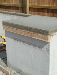Lovely Concrete Countertops Calculator