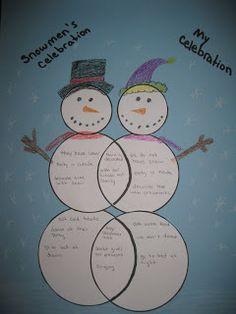 Snowman Venn-Diagram