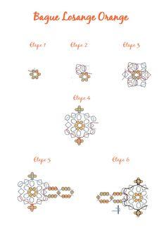 Diamond ring in orange diagram free baguelosangeorange