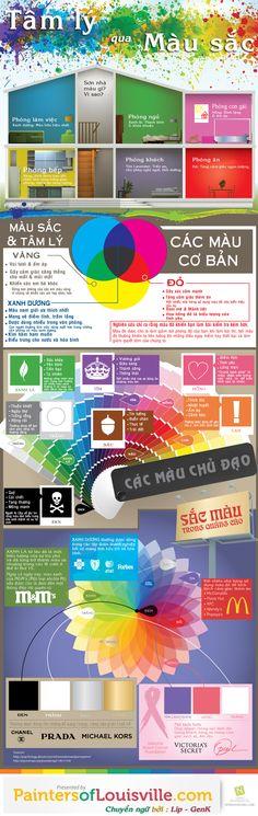Màu sắc ảnh hưởng tới tâm lý như thế nào? | Khám phá | GenK.vn