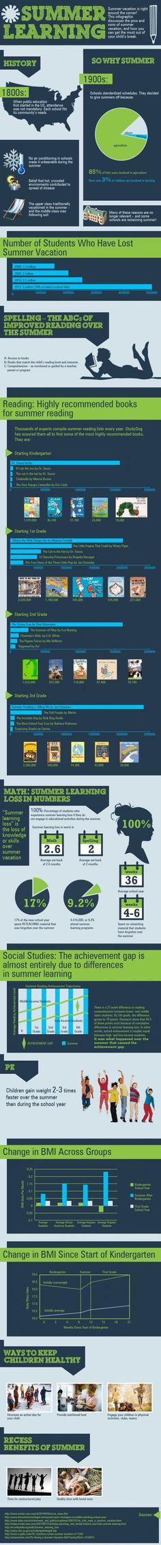Summer Learning & #summerslide Infographic