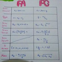 Matemática - Progressão aritmética e geométrica #medicadivamatematica Via: @sereiobstetra ❤️