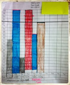 Have students track their progress- great tool for monitoring and motivating the students!