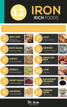 Iron rich foods http://www.draxe.com #health #holistic #natural