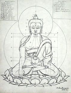 I do love me some symmetry <3 - SP Iconometry, Proportions & Guidelines in Buddhist art
